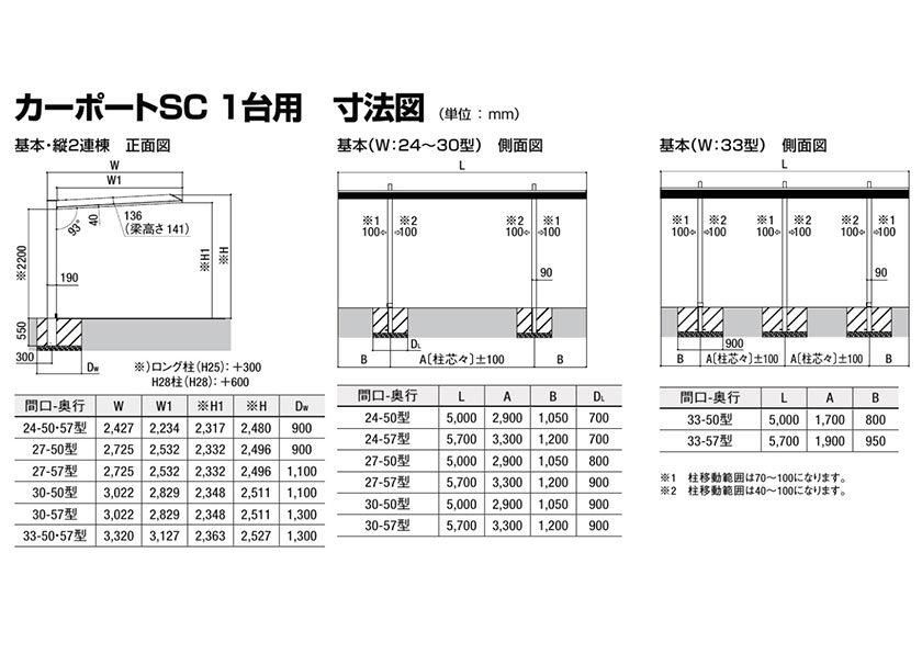 カーポートSC寸法図