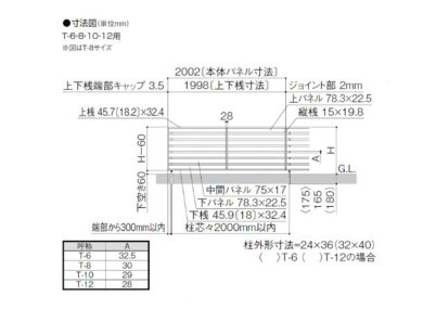 フェンスAA YS2型横スリット 図面