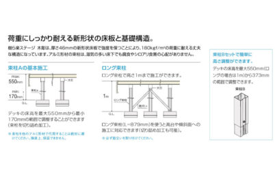 ウッドデッキ樹ら楽ステージ木彫図面01