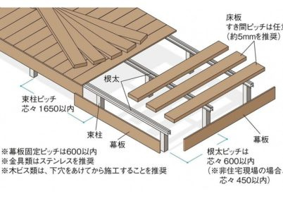説明画像天然木タンモクアッシュデッキセット無塗装床板TAKASHO