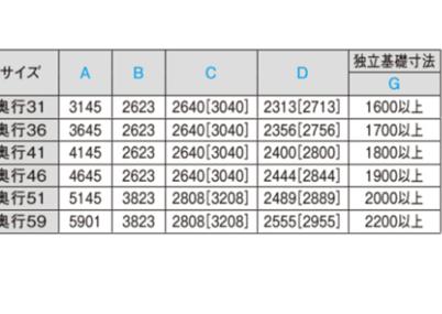 サイズ表画像 四国化成 マイポートNext