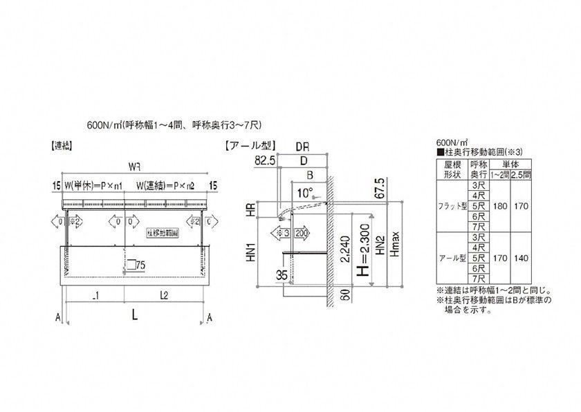 図面画像 YKKAP ソラリア R型 屋根タイプ 連棟