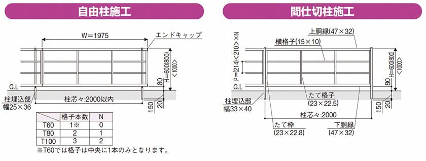 図面画像 H05型 横格子 ルシアスフェンス 木調 YKKAP