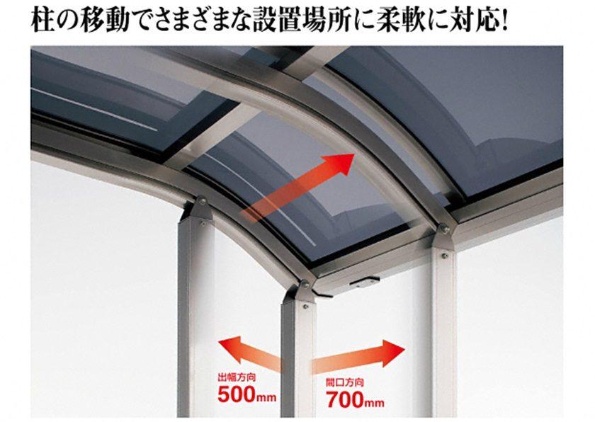 設置場所に柔軟対応 四国化成 バリューテラス R型 屋根タイプ 単体