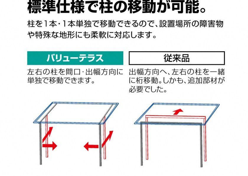 標準仕様で柱の移動が可能 四国化成 バリューテラス R型 屋根タイプ 単体