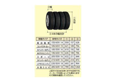 タイヤサイズ画像 イナバ物置 タイヤストッカー