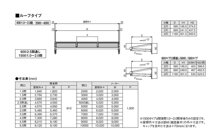 図面画像 スピーネF型 バルコニー用ルーフタイプ LIXIL